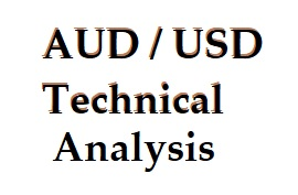 AUD/USD technical analysis for Jan 4, 2019